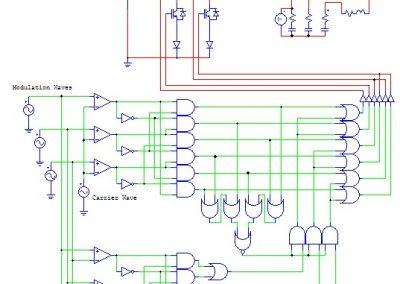Rancangan Produk Power Stability